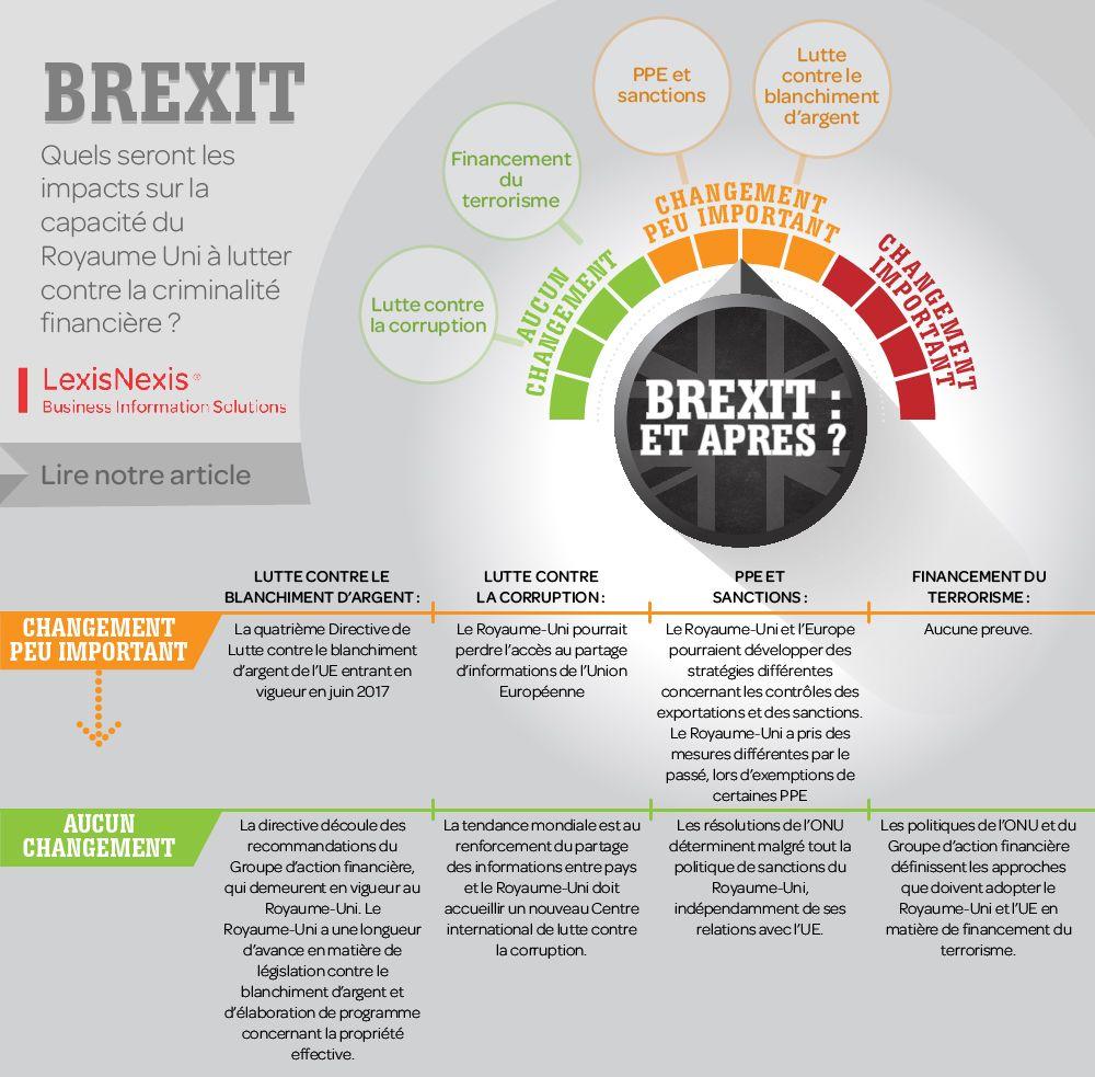Infographie-Brexit