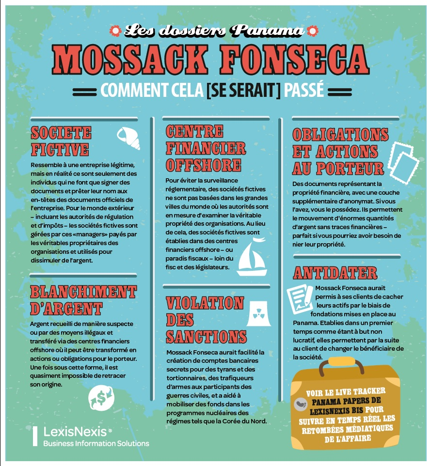 Les dossiers Panama - by LexisNexis BIS